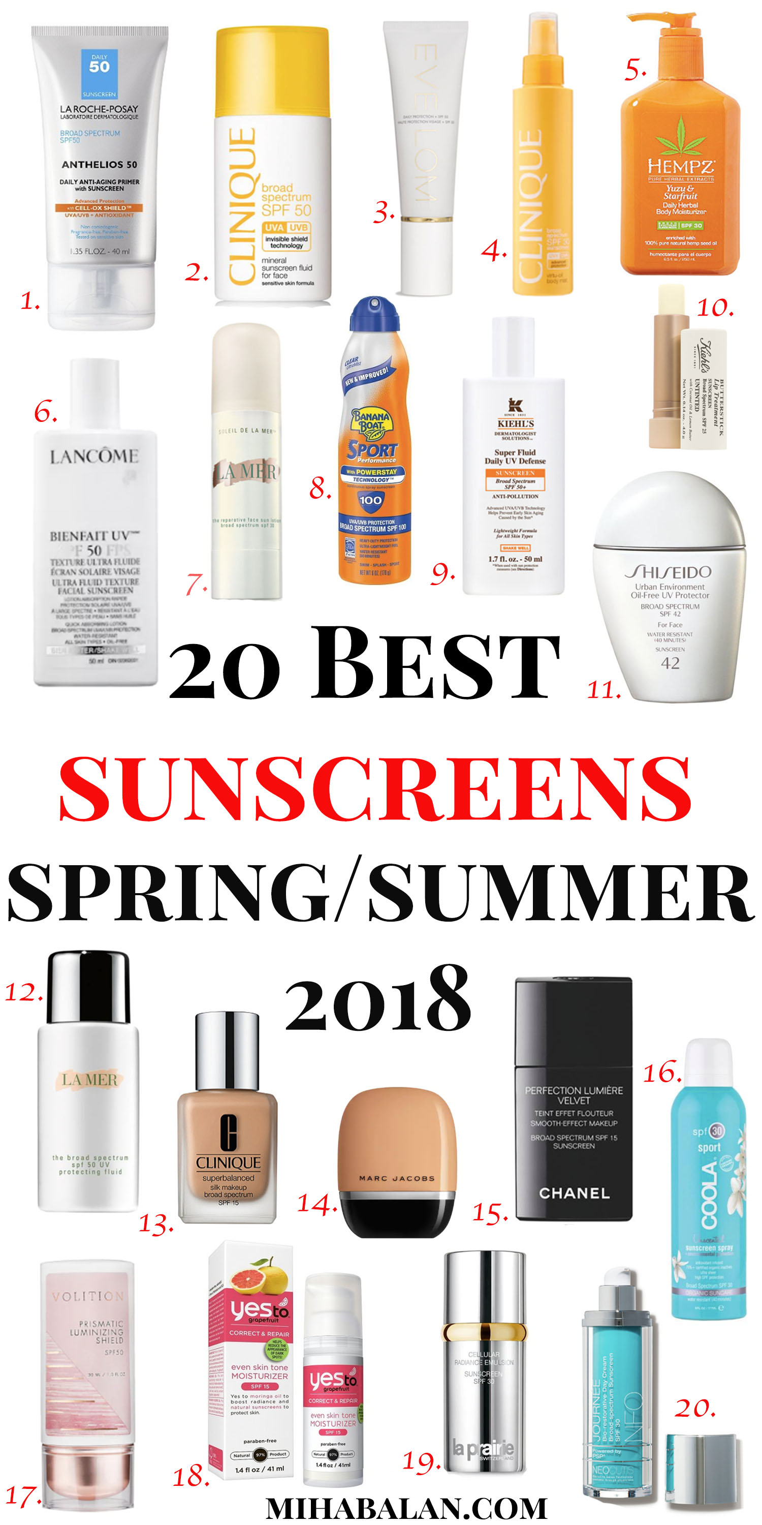 20 best sunscreens for this spring summer 2018, sun protection